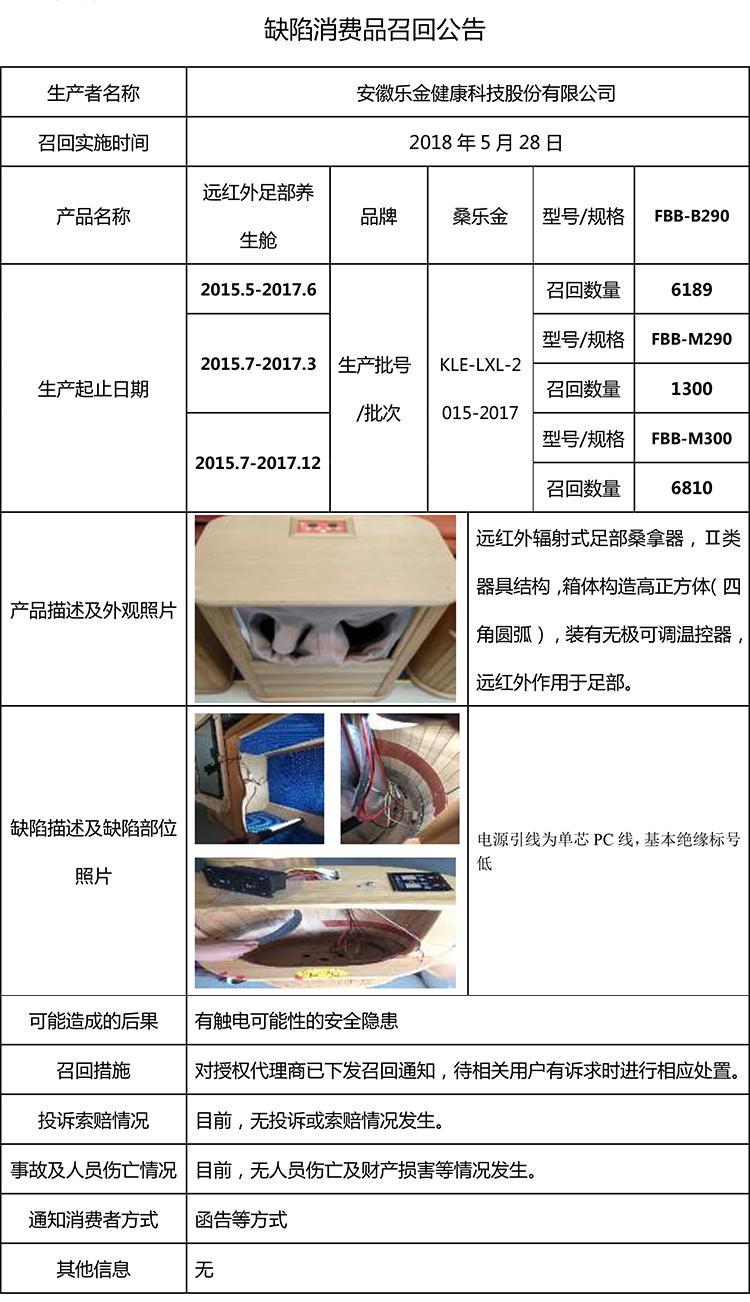 附件10:缺陷消費品召回公告-1.png